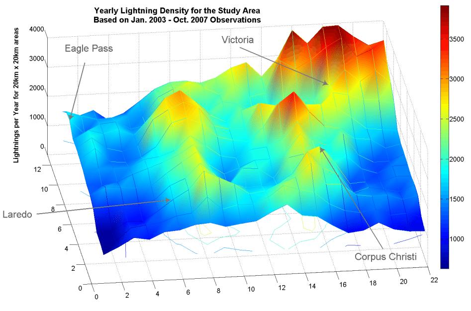 Lightning Density